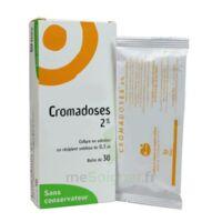 CROMADOSES 2 POUR CENT, collyre en solution en récipient unidose à Carbon-Blanc